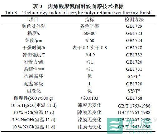 表3 丙烯酸聚氨酯耐候面漆技术指标