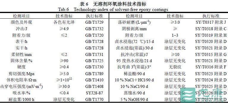 表6 无溶剂环氧涂料技术指标