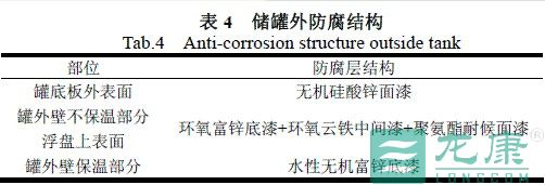 表4 储罐外防腐结构