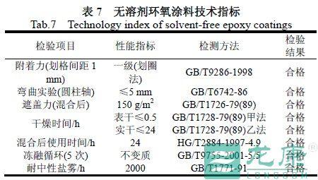 表7 无溶剂环氧涂料技术指标