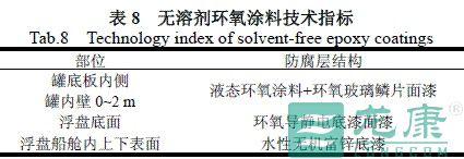 表8 无溶剂环氧涂料技术指标