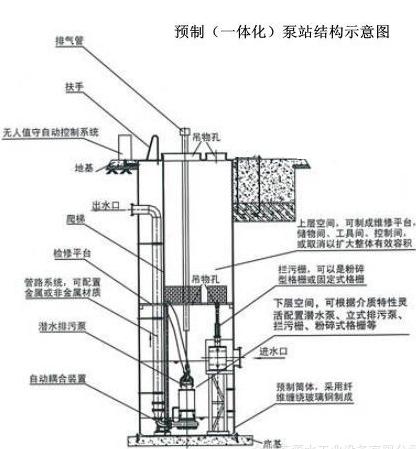一体化预制泵站结构示意图
