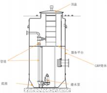 图1.1.1 一体化预制泵